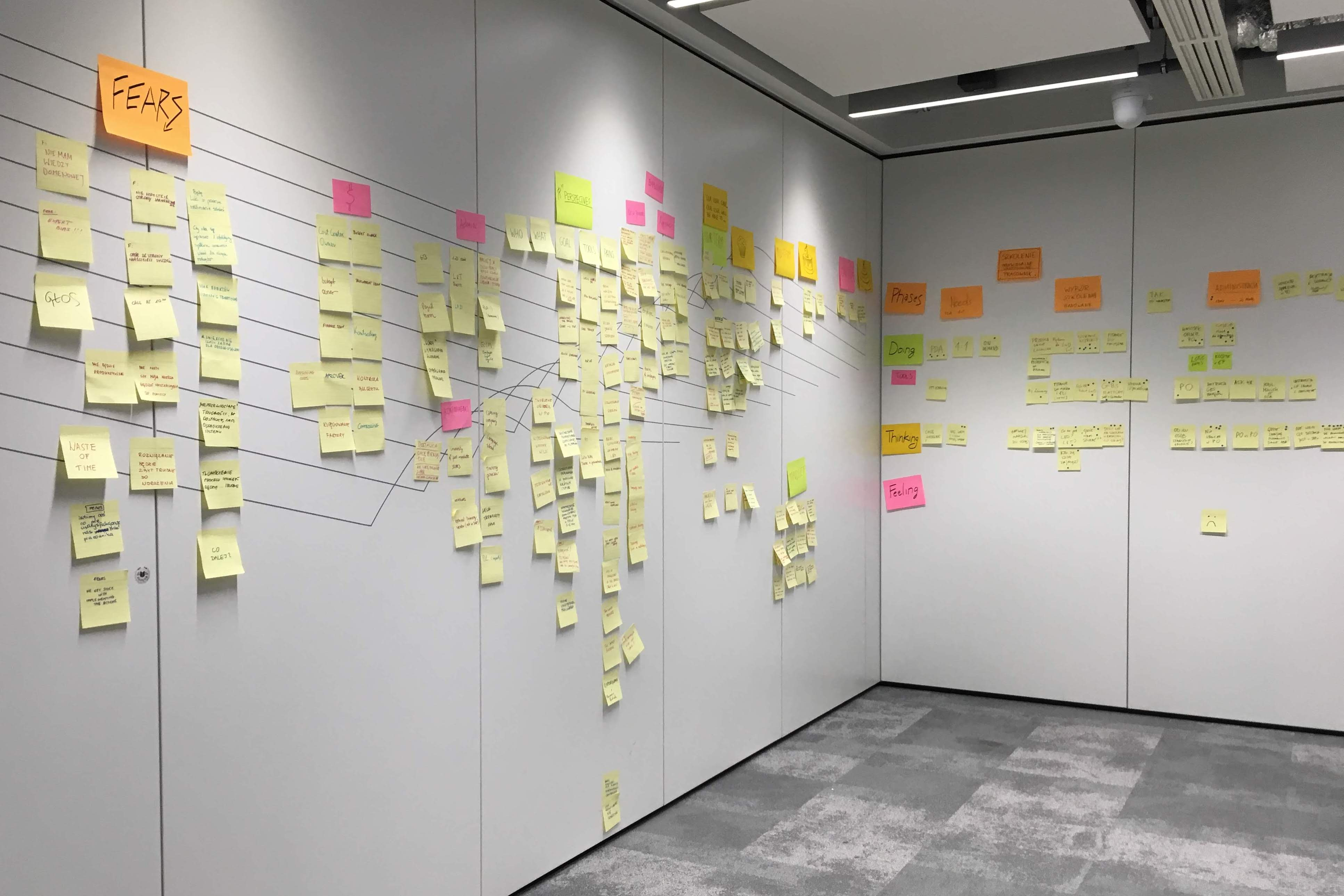 Photo from workshop. Walls with a lot of sticky notes.